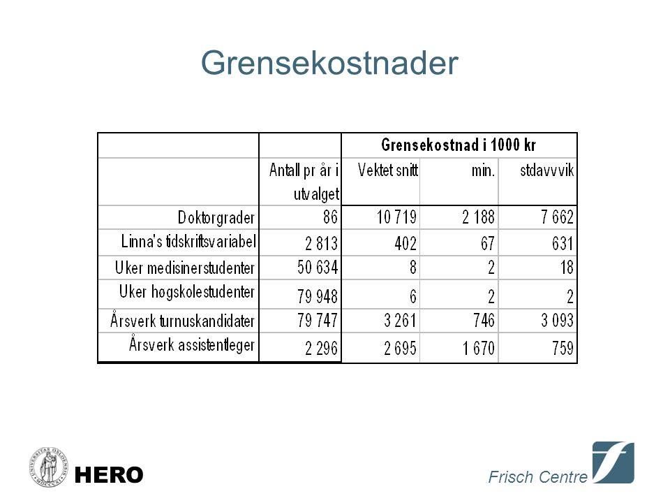 Frisch Centre HERO Grensekostnader
