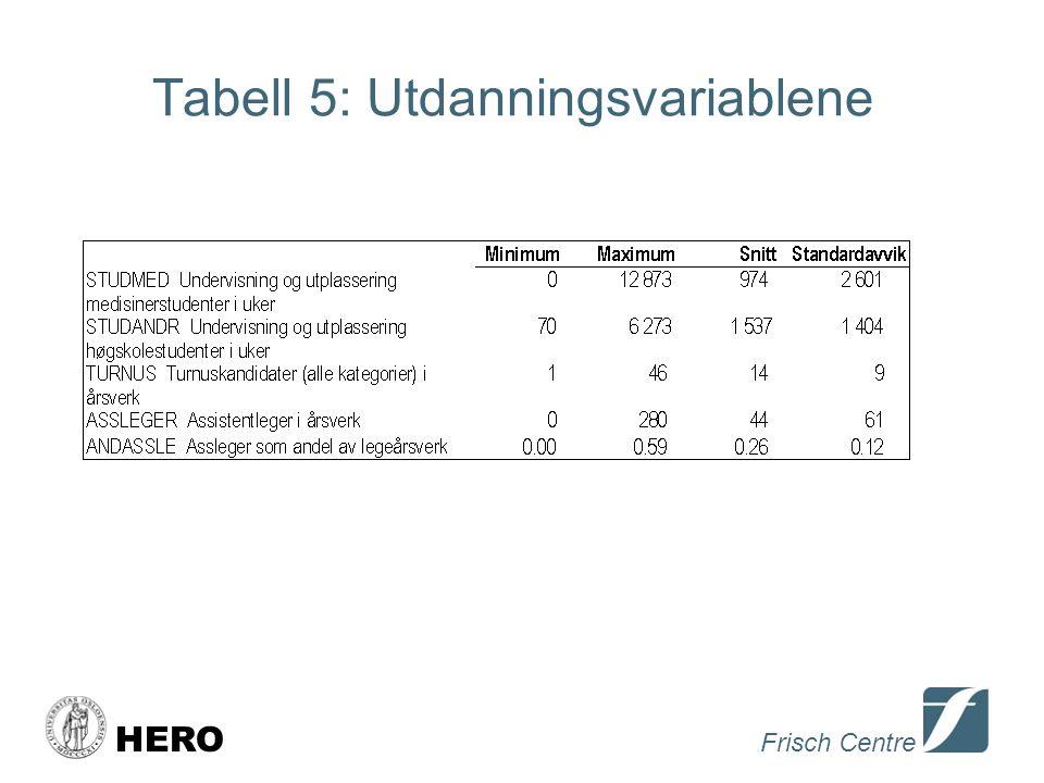 Frisch Centre HERO Tabell 5: Utdanningsvariablene