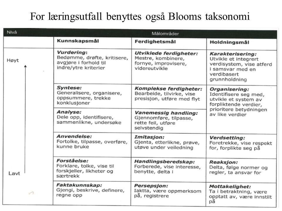 For læringsutfall benyttes også Blooms taksonomi