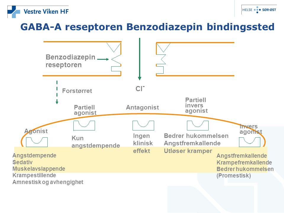 Benzodiazepin reseptoren Cl - Partiell agonist Antagonist Partiell invers agonist Forstørret Angstdempende Sedativ Muskelavslappende Krampestillende A
