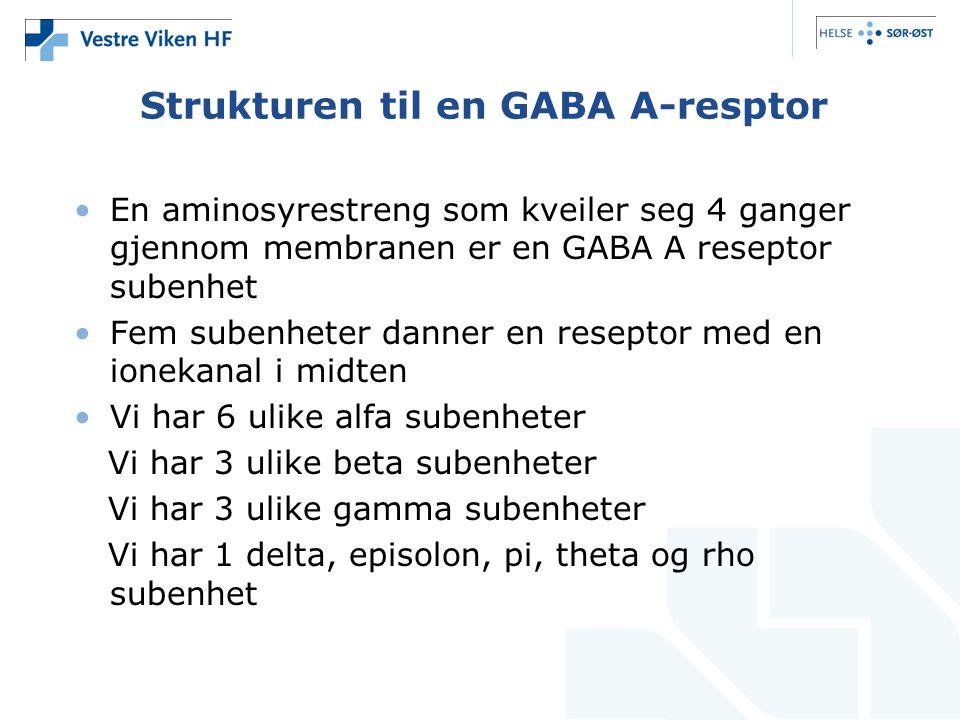 Strukturen til en GABA A-resptor •En aminosyrestreng som kveiler seg 4 ganger gjennom membranen er en GABA A reseptor subenhet •Fem subenheter danner
