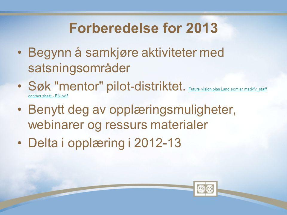 Forberedelse for 2013 •Begynn å samkjøre aktiviteter med satsningsområder •Søk mentor pilot-distriktet.