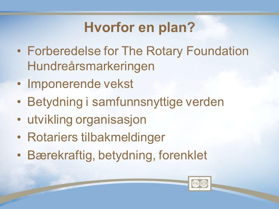 Rotary Foundation slagord & misjon For å aktivere Rotarianere til å fremme verdens forståelse, goodwill og fred gjennom forbedring av helse, støtte til utdanning, og fattigdomsbekjempelse Endorsed by 2007 Council on Legislation Doing Good in the World