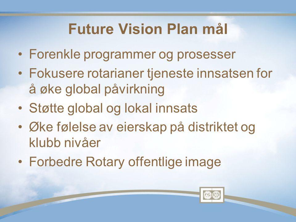 •Forenkle programmer og prosesser •Fokusere rotarianer tjeneste innsatsen for å øke global påvirkning •Støtte global og lokal innsats •Øke følelse av eierskap på distriktet og klubb nivåer •Forbedre Rotary offentlige image Future Vision Plan mål