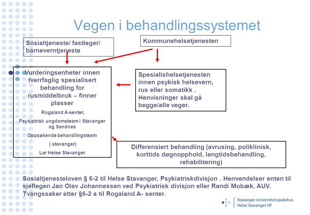 Vegen i behandlingssystemet Sosialtjeneste/ fastleger/ barneverntjeneste Kommunehelsetjenesten Vurderingsenheter innen tverrfaglig spesialisert behand