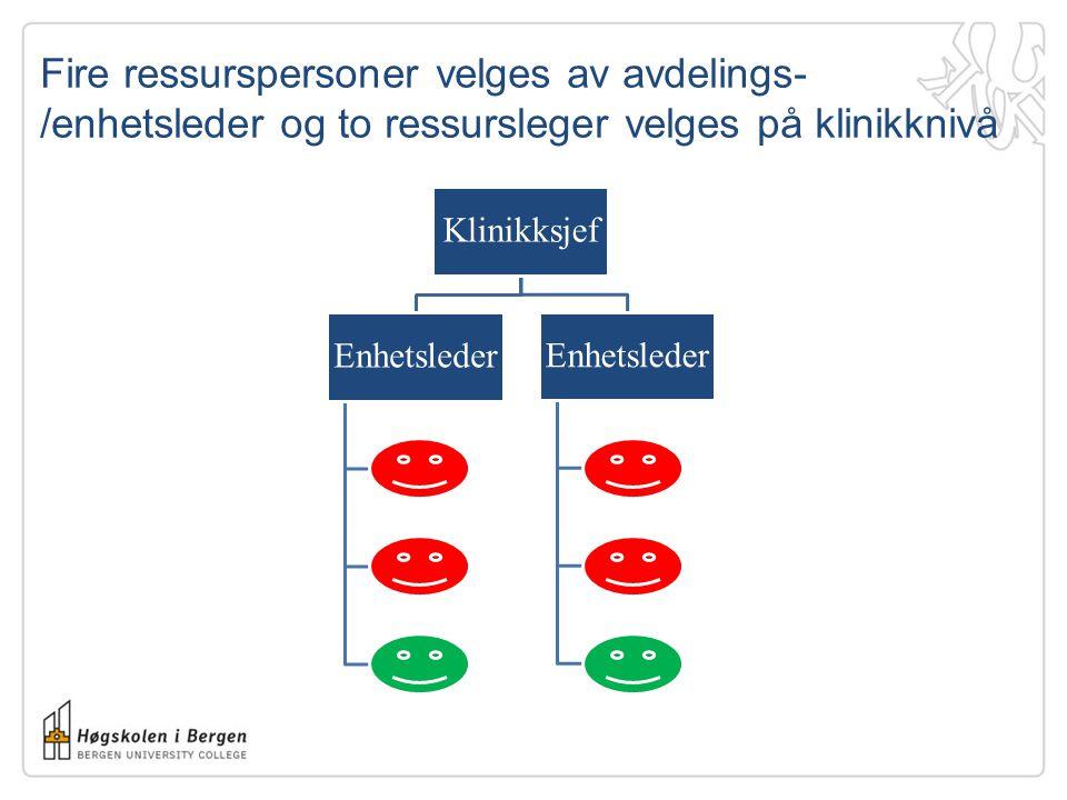 Fire ressurspersoner velges av avdelings- /enhetsleder og to ressursleger velges på klinikknivå Klinikksjef Enhetsleder