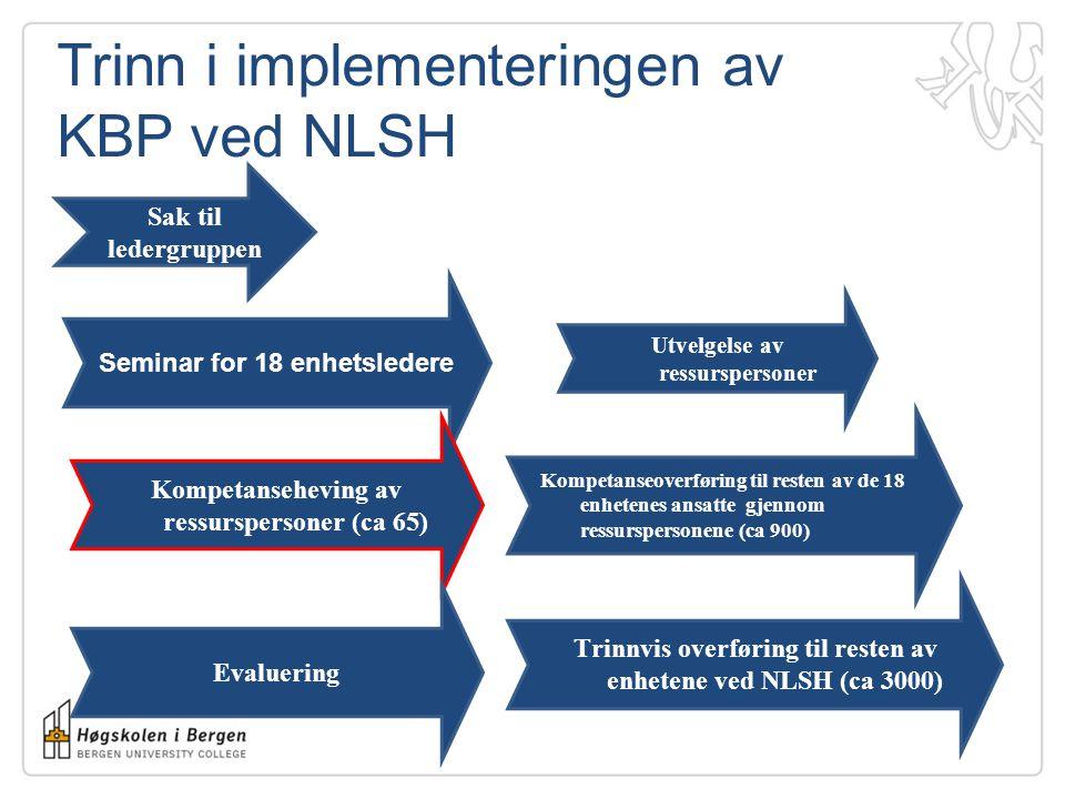 Trinn i implementeringen av KBP ved NLSH Sak til ledergruppen Seminar for 18 enhetsledere Utvelgelse av ressurspersoner Kompetanseheving av ressursper