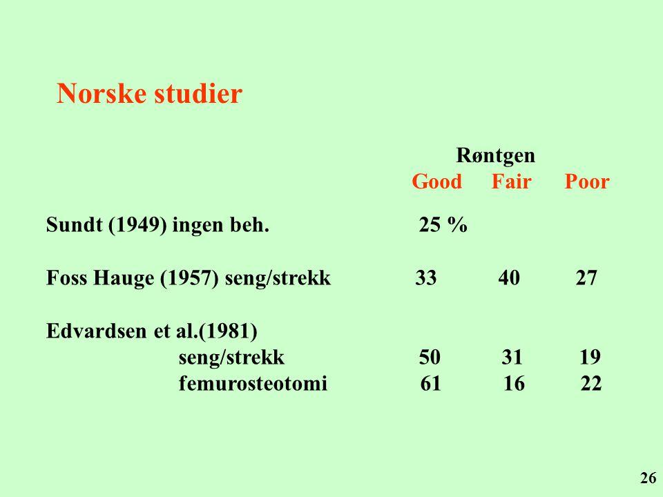 26 Norske studier Sundt (1949) ingen beh. 25 % Foss Hauge (1957) seng/strekk 33 40 27 Edvardsen et al.(1981) seng/strekk 50 31 19 femurosteotomi 61 16