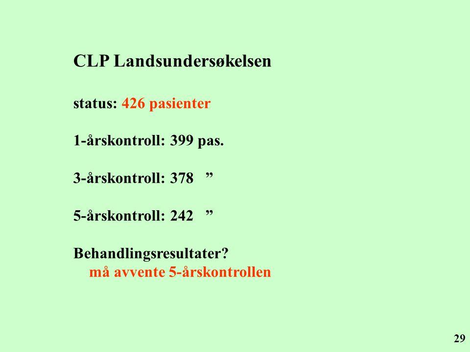"""29 CLP Landsundersøkelsen status: 426 pasienter 1-årskontroll: 399 pas. 3-årskontroll: 378 """" 5-årskontroll: 242 """" Behandlingsresultater? må avvente 5-"""