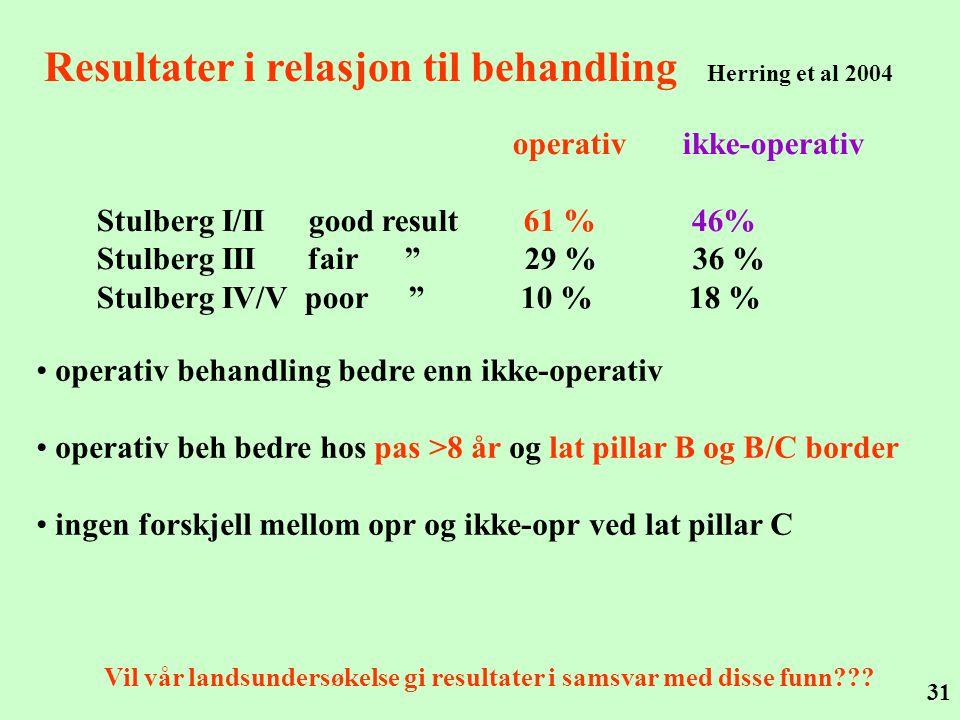 """31 operativ ikke-operativ Stulberg I/II good result 61 % 46% Stulberg III fair """" 29 % 36 % Stulberg IV/V poor """" 10 % 18 % Resultater i relasjon til be"""