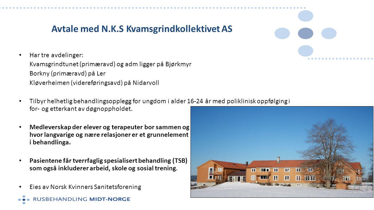 Avtale med N.K.S Kvamsgrindkollektivet AS • Har tre avdelinger: Kvamsgrindtunet (primæravd) og adm ligger på Bjørkmyr Borkny (primæravd) på Ler Kløver