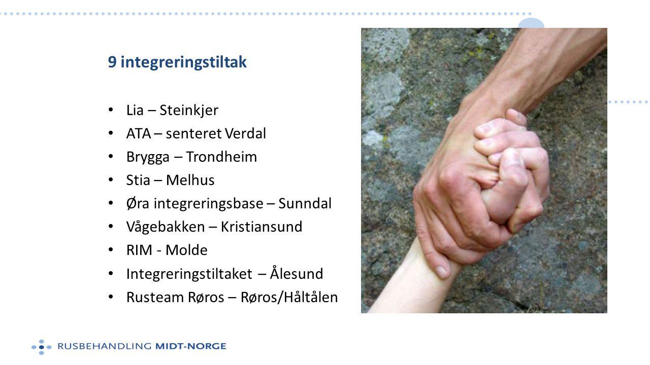 9 integreringstiltak • Lia – Steinkjer • ATA – senteret Verdal • Brygga – Trondheim • Stia – Melhus • Øra integreringsbase – Sunndal • Vågebakken – Kr