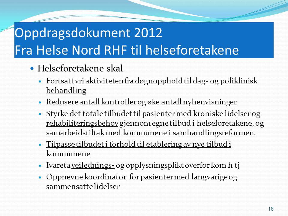 Oppdragsdokument 2012 Fra Helse Nord RHF til helseforetakene  Helseforetakene skal  Fortsatt vri aktiviteten fra døgnopphold til dag- og poliklinisk