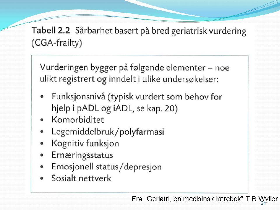 Fra Geriatri, en medisinsk lærebok T B Wyller 24