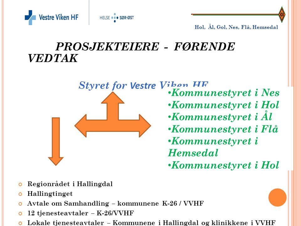 PROSJEKTEIERE - FØRENDE VEDTAK Styret for Vestre Viken HF Regionrådet i Hallingdal Hallingtinget Avtale om Samhandling – kommunene K-26 / VVHF 12 tjen
