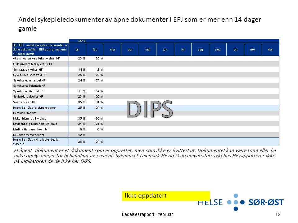 Andel sykepleiedokumenter av åpne dokumenter i EPJ som er mer enn 14 dager gamle Et åpent dokument er et dokument som er opprettet, men som ikke er kvittert ut.