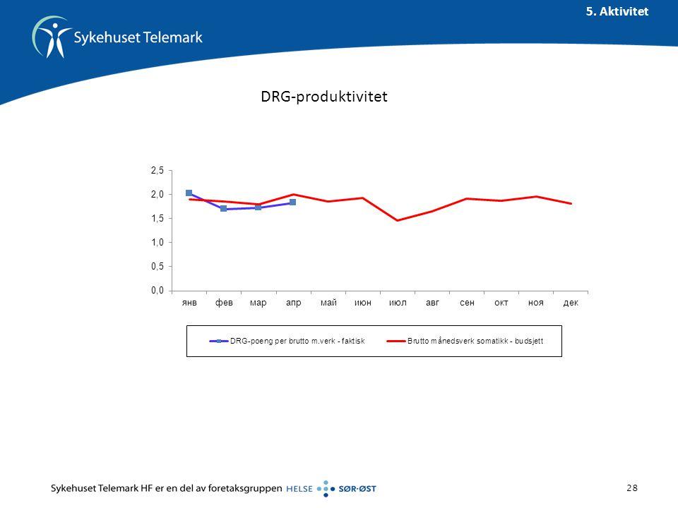DRG-produktivitet 28 5. Aktivitet