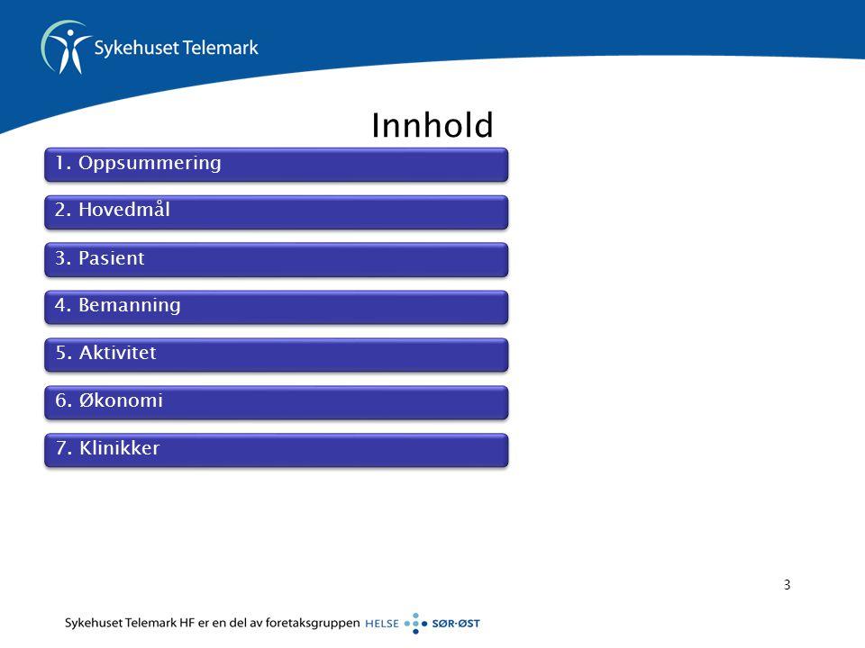 Innhold 1. Oppsummering 2. Hovedmål 3. Pasient 5. Aktivitet 4. Bemanning 6. Økonomi 7. Klinikker 3