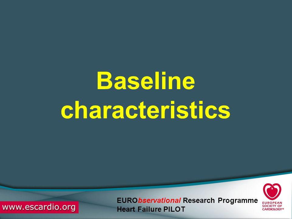 EURObservational Research Programme Heart Failure PILOT Baseline characteristics