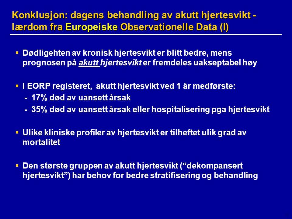 49 Konklusjon: dagens behandling av akutt hjertesvikt - lærdom fra Europeiske Observationelle Data (I)  Dødligehten av kronisk hjertesvikt er blitt b