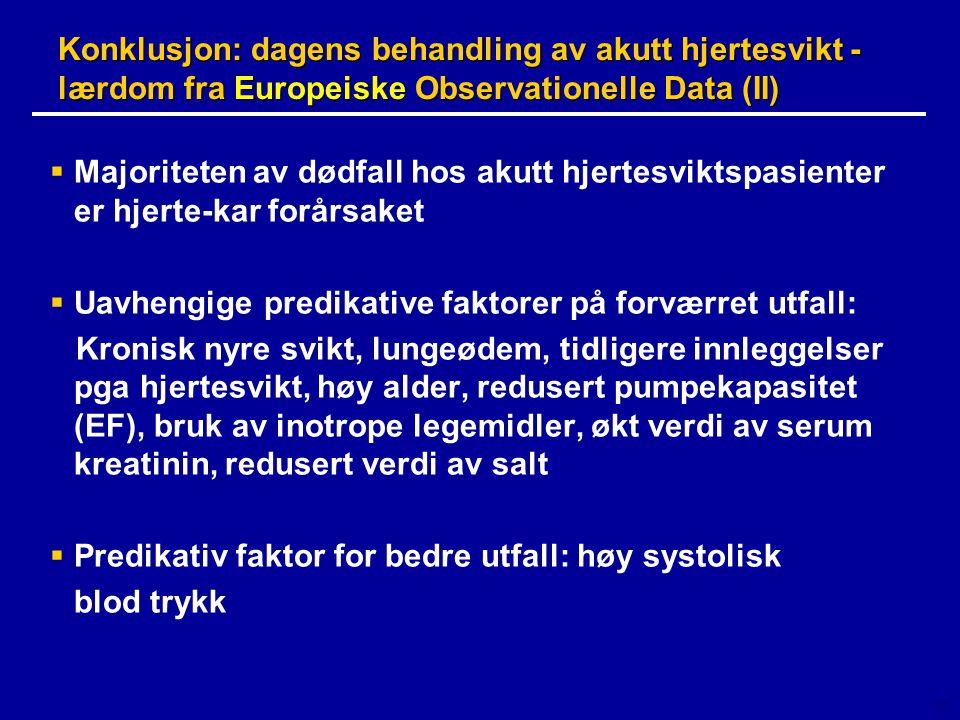 50 Konklusjon: dagens behandling av akutt hjertesvikt - lærdom fra Europeiske Observationelle Data (II)  Majoriteten av dødfall hos akutt hjertesvikt