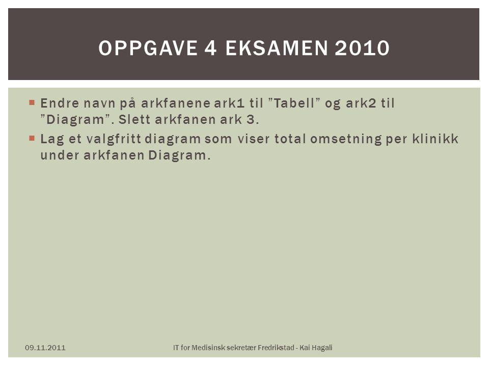 """ Endre navn på arkfanene ark1 til """"Tabell"""" og ark2 til """"Diagram"""". Slett arkfanen ark 3.  Lag et valgfritt diagram som viser total omsetning per klin"""