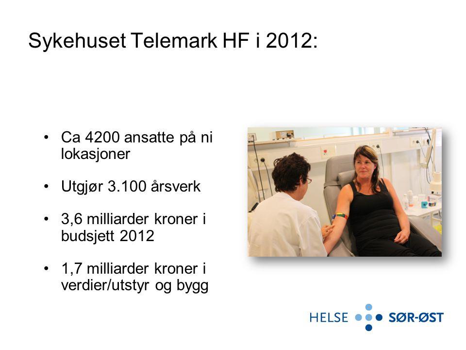Samdata 2011: Forbruket er 20 % høyere enn gj.snittet i Norge DRG poeng pr. 1000 innbyggere i 2011