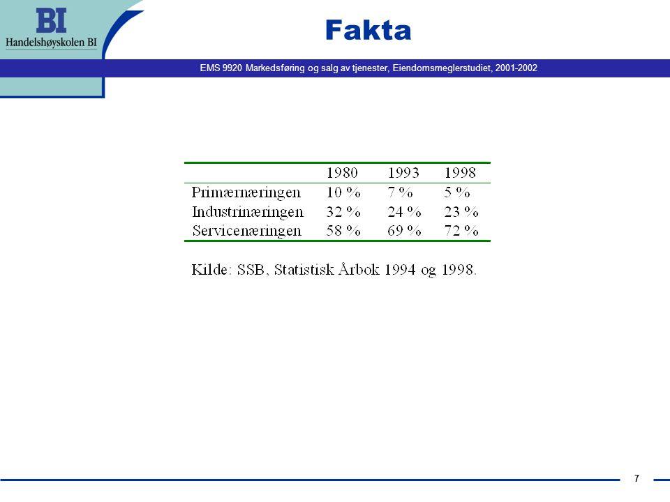 EMS 9920 Markedsføring og salg av tjenester, Eiendomsmeglerstudiet, 2001-2002 7 Fakta