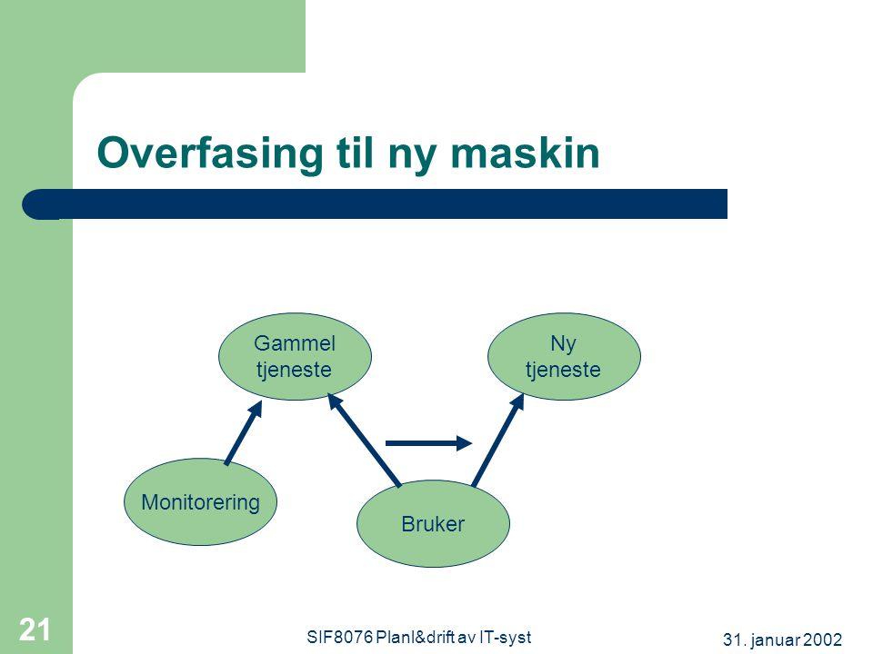 31. januar 2002 SIF8076 Planl&drift av IT-syst 21 Overfasing til ny maskin Gammel tjeneste Ny tjeneste Bruker Monitorering