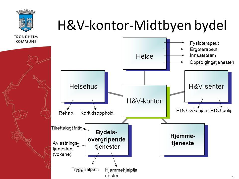 H&V-kontor-Midtbyen bydel 4 H&V- kontor Helse H&V-senter Hjemme- tjeneste Bydels- overgripende tjenester Helsehus Fysioterapeut Ergoterapeut Innsatste