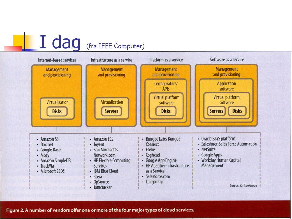 04.07.2014MS kap 612 I dag (fra IEEE Computer)
