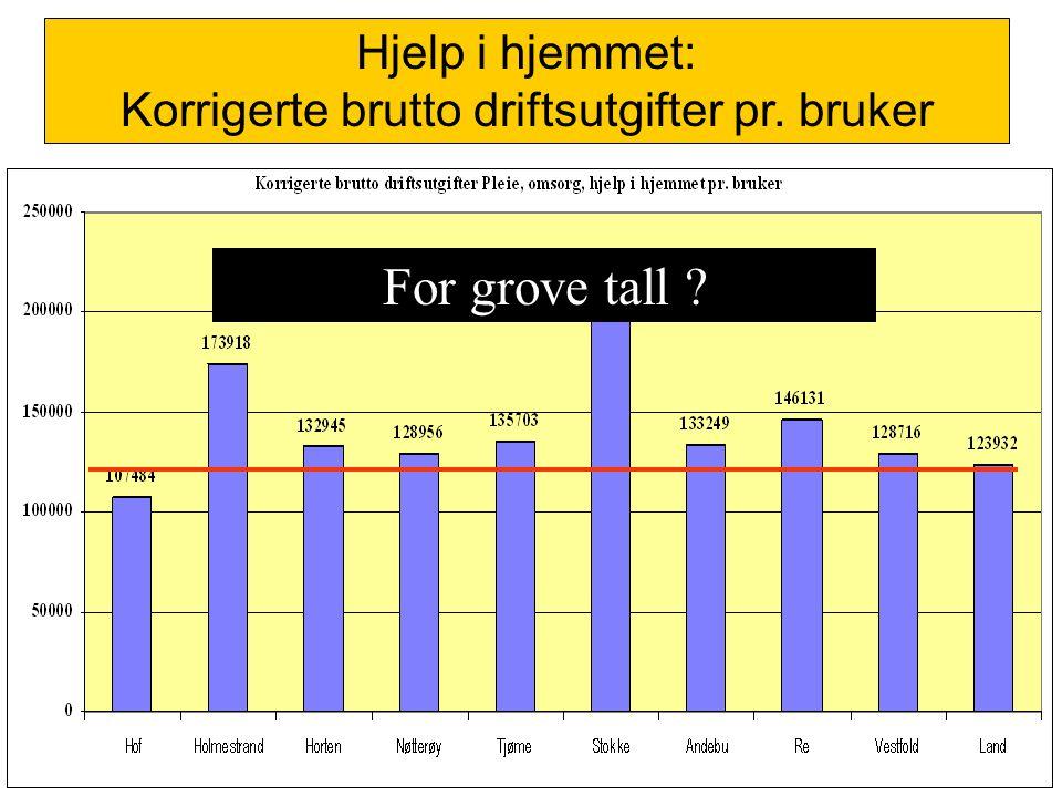Hjelp i hjemmet: Korrigerte brutto driftsutgifter pr. bruker For grove tall ?