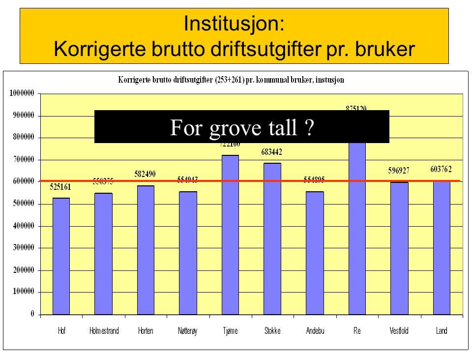 Institusjon: Korrigerte brutto driftsutgifter pr. bruker For grove tall ?