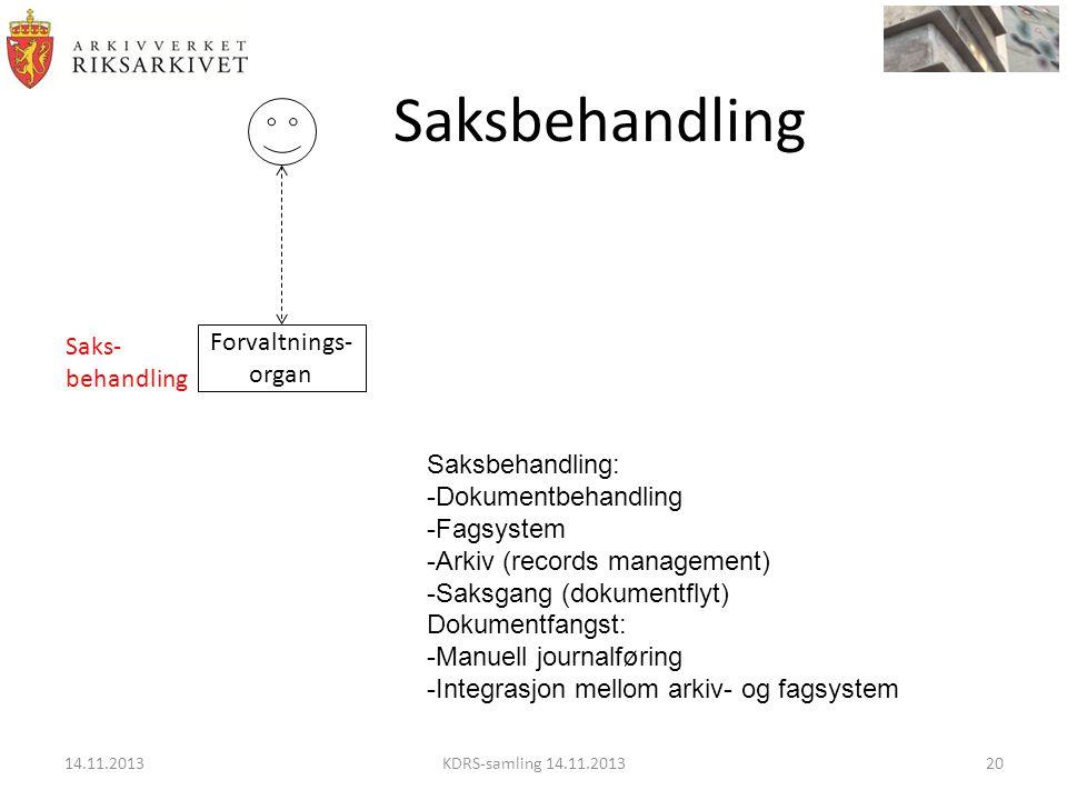 Saksbehandling 14.11.201320 Forvaltnings- organ Saks- behandling Saksbehandling: -Dokumentbehandling -Fagsystem -Arkiv (records management) -Saksgang