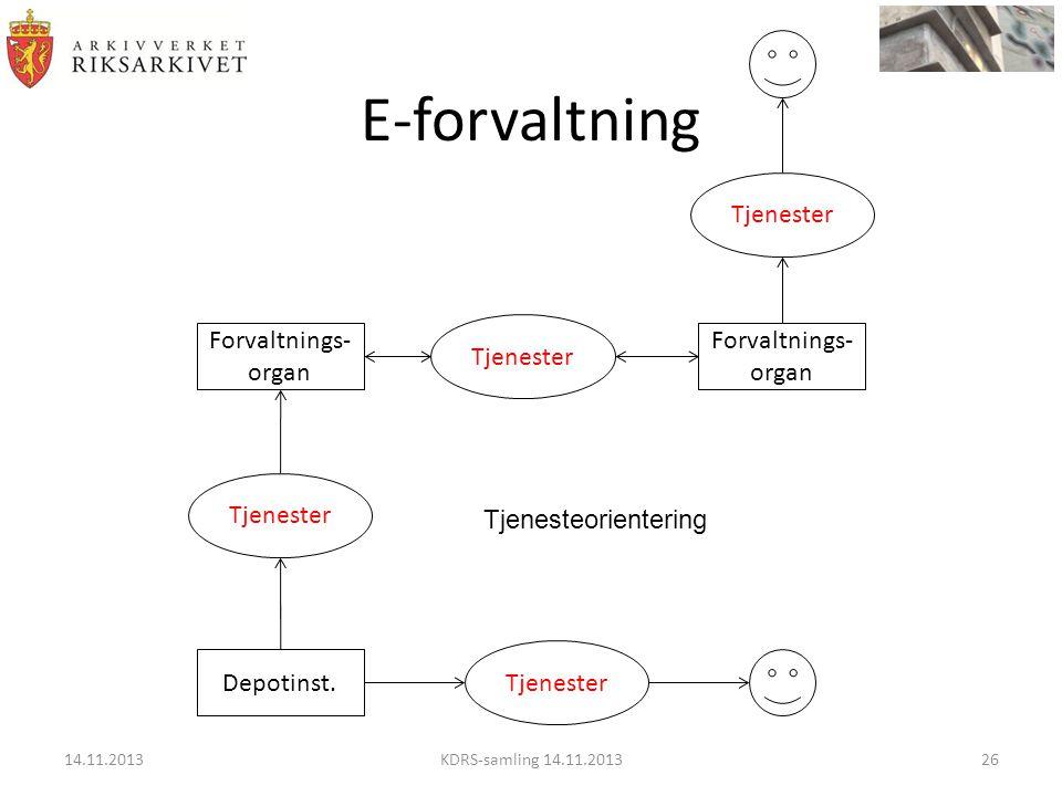 E-forvaltning 14.11.2013KDRS-samling 14.11.201326 Forvaltnings- organ Tjenester Depotinst. Tjenester Tjenesteorientering