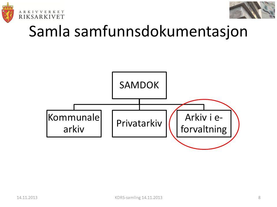 Samla samfunnsdokumentasjon 14.11.2013KDRS-samling 14.11.20138 SAMDOK Kommunale arkiv Privatarkiv Arkiv i e- forvaltning