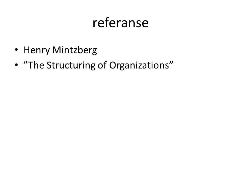 "referanse • Henry Mintzberg • ""The Structuring of Organizations"""