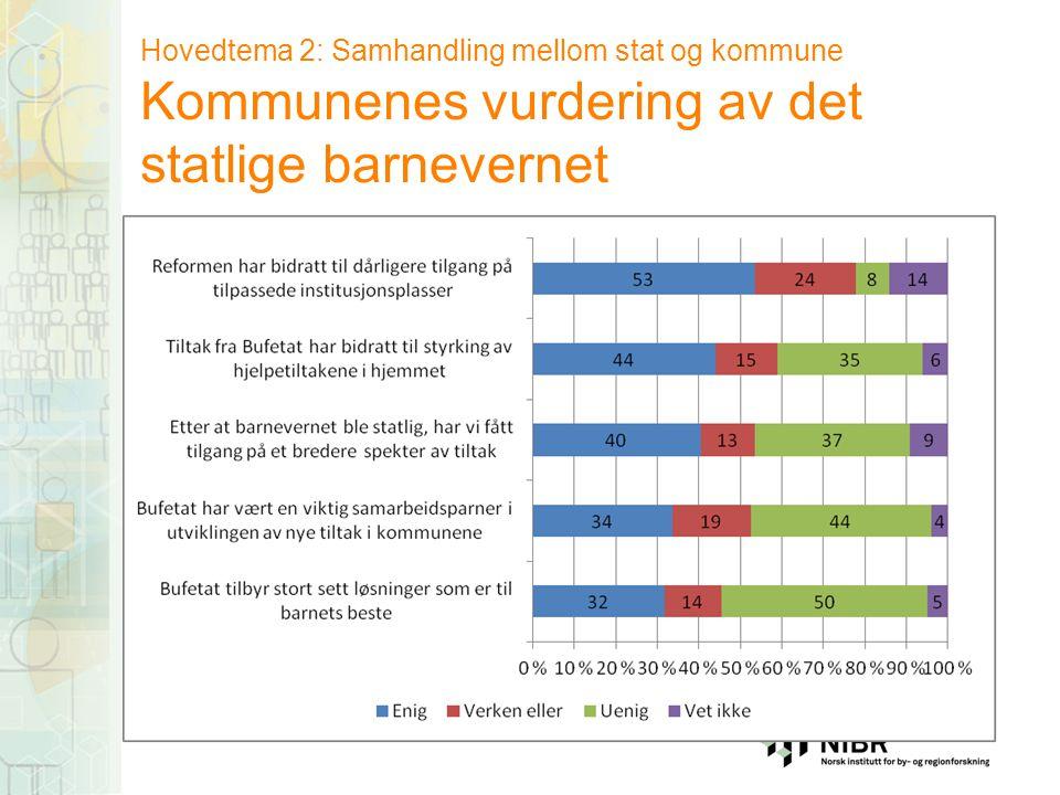Hovedtema 2: Samhandling mellom stat og kommune Kommunenes vurdering av det statlige barnevernet
