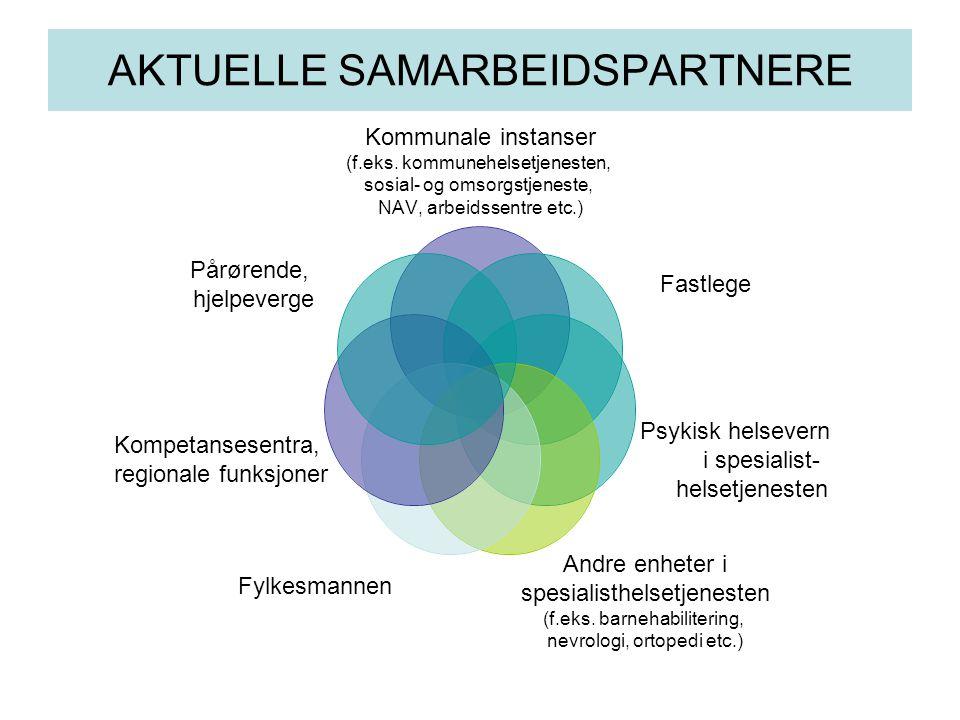 AKTUELLE SAMARBEIDSPARTNERE Kommunale instanser (f.eks. kommunehelsetjenesten, sosial- og omsorgstjeneste, NAV, arbeidssentre etc.) Fastlege Psykisk h