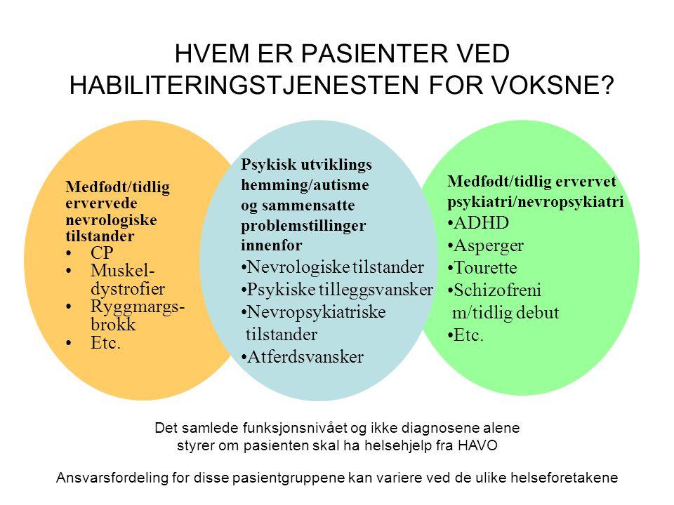 HVEM ER PASIENTER VED HABILITERINGSTJENESTEN FOR VOKSNE? Medfødt/tidlig ervervet psykiatri/nevropsykiatri •ADHD •Asperger •Tourette •Schizofreni m/tid