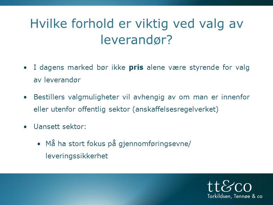 EØS-avtale Lov om off.ansk.Klassisk sektor Forsynings sektor FOA FFO Offentlig BH Lov 16.