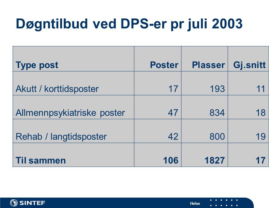 Helse Døgntilbud ved DPS-er pr juli 2003 Type postPosterPlasserGj.snitt Akutt / korttidsposter1719311 Allmennpsykiatriske poster4783418 Rehab / langti
