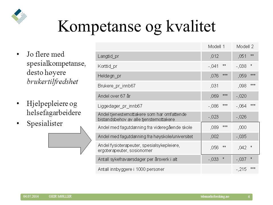 © Telemarksforsking telemarksforsking.no04.07.2014 15 GEIR MØLLER Betydning av kompetanse for sykehusinnleggelser (1) Avhengig variabel: Sykehusinnleggelser