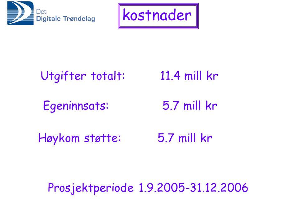 kostnader Utgifter totalt: 11.4 mill kr Egeninnsats: 5.7 mill kr Høykom støtte: 5.7 mill kr Prosjektperiode 1.9.2005-31.12.2006