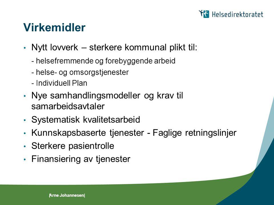 Arne Johannesen|| Paradigmeskifte for psykisk helse og rus.