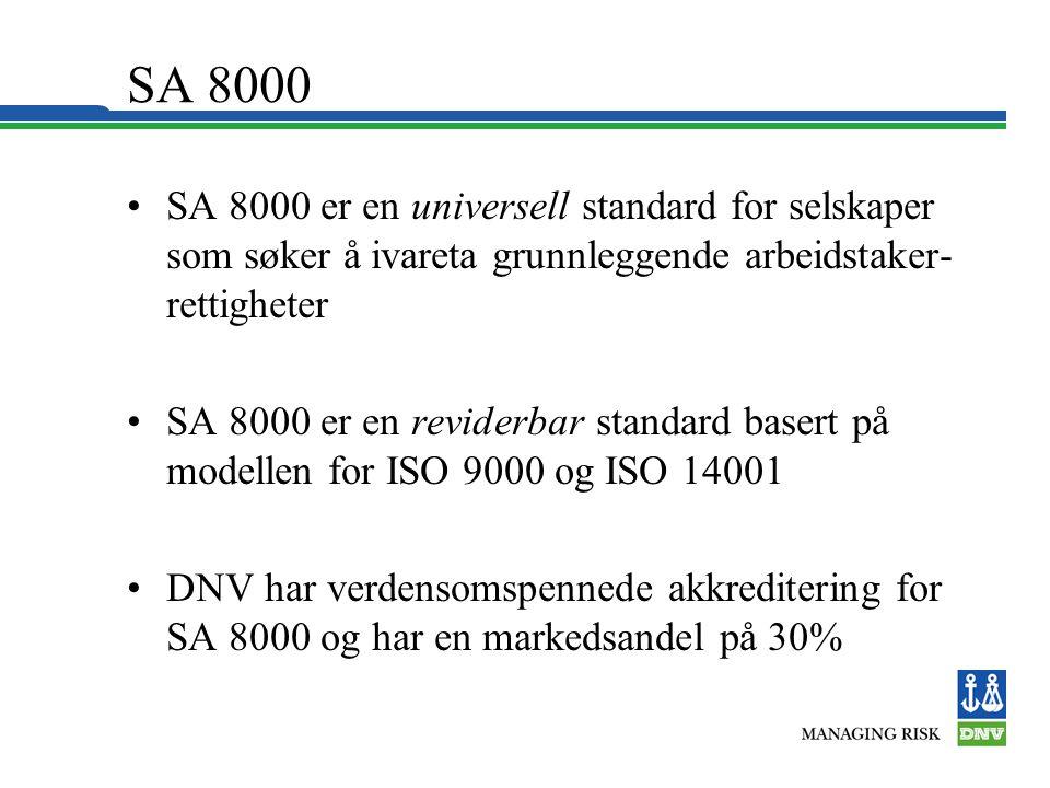 SA 8000 •SA 8000 er en universell standard for selskaper som søker å ivareta grunnleggende arbeidstaker- rettigheter •SA 8000 er en reviderbar standard basert på modellen for ISO 9000 og ISO 14001 •DNV har verdensomspennede akkreditering for SA 8000 og har en markedsandel på 30%