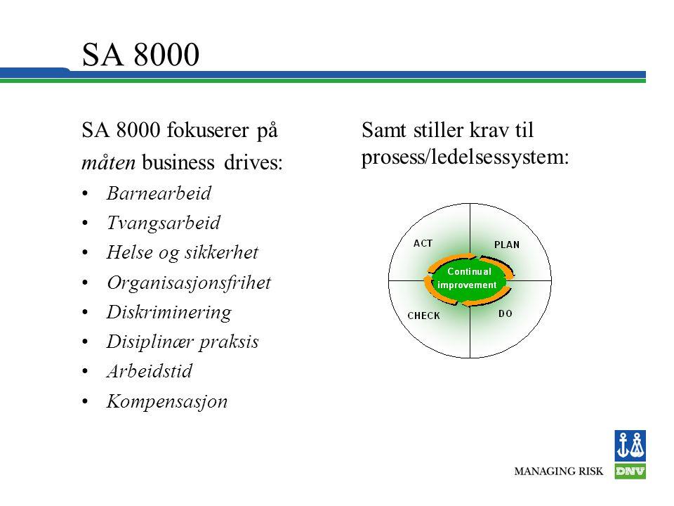 SA 8000 SA 8000 fokuserer på måten business drives: •Barnearbeid •Tvangsarbeid •Helse og sikkerhet •Organisasjonsfrihet •Diskriminering •Disiplinær praksis •Arbeidstid •Kompensasjon Samt stiller krav til prosess/ledelsessystem: