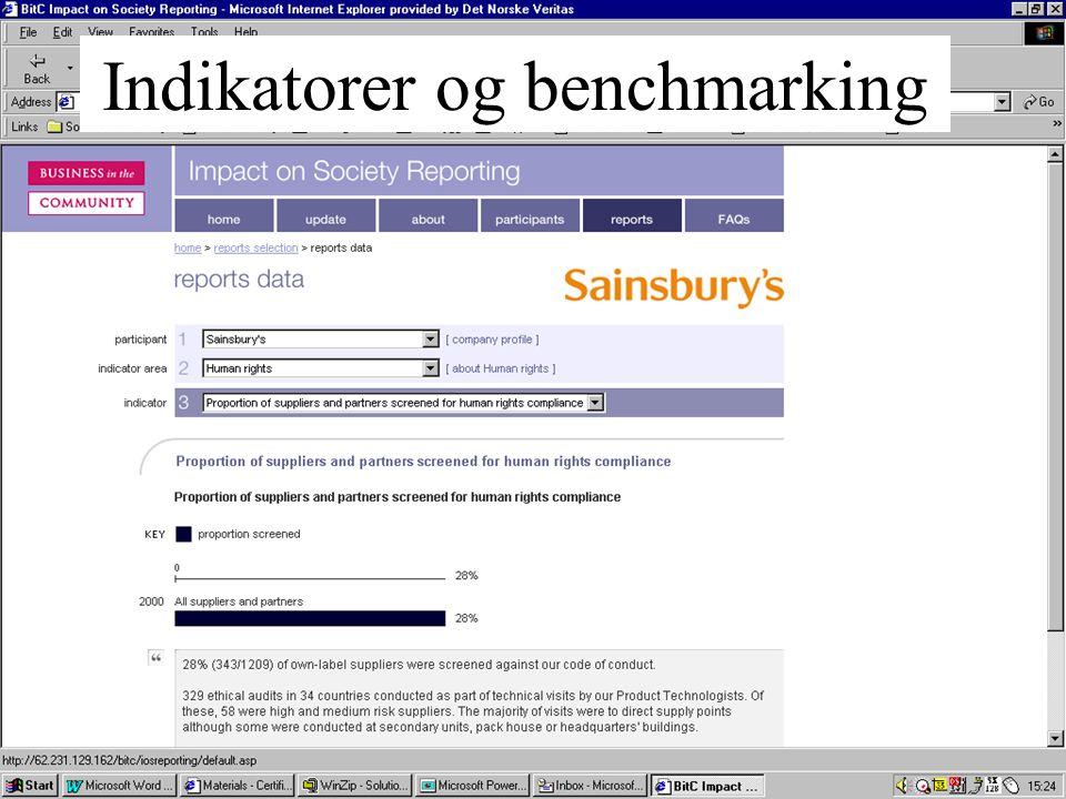 Indikatorer og benchmarking