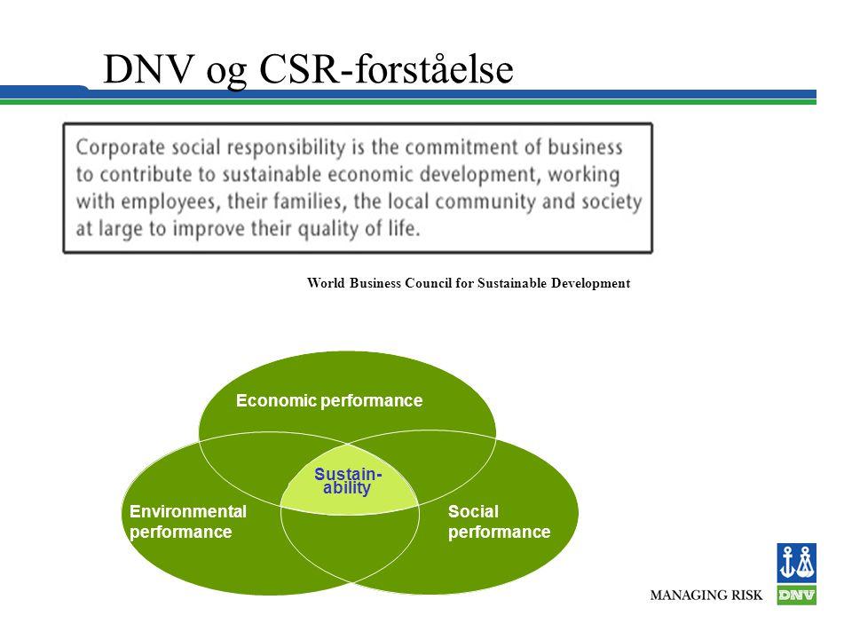 DNV og CSR - tjenester •Hva DNV har av tjenester: •ISO 14001 •EMAS •OHSAS 18001 •Forest Steward Council •Miljørådgivning •SA 8000 •Reputation Management •2 parts revisjoner •Verifisering av årsrapporter •Assessment av 'performance' •Mulige CSR-tjenester: •CSR rådgivning - Management system - Business Risk Management - Project Risk Management •Kombinerte revisjoner •SRI (Social responsible investment) •Verifikasjon av web- opplysninger
