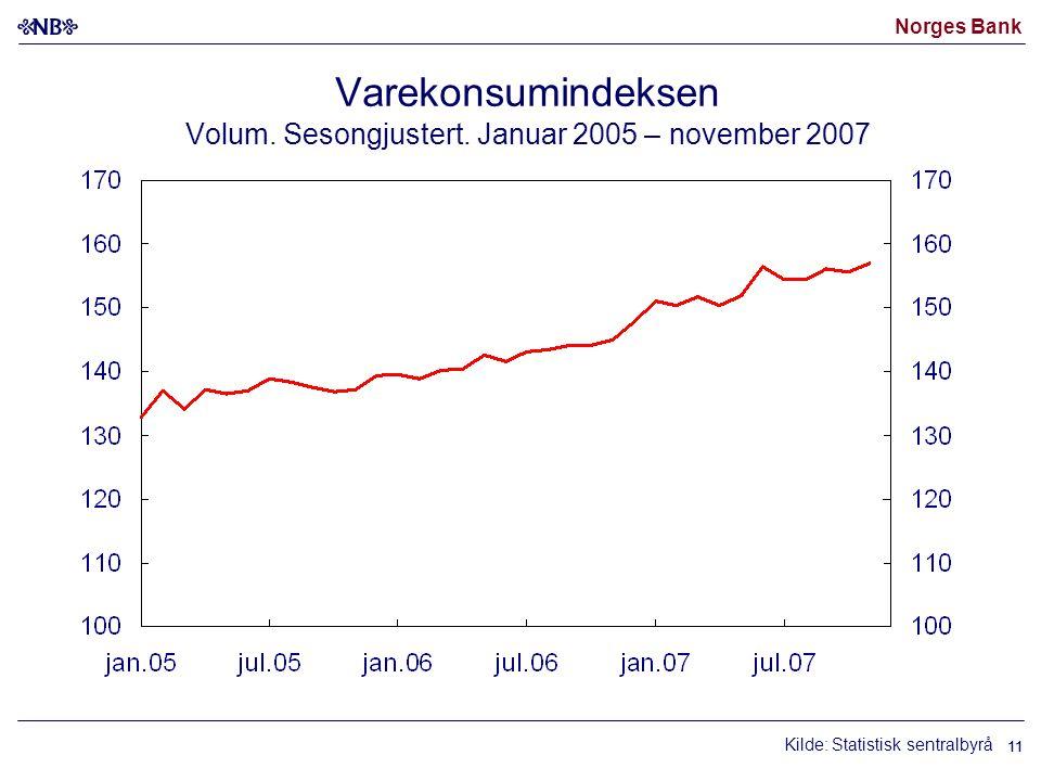 Norges Bank 11 Varekonsumindeksen Volum. Sesongjustert. Januar 2005 – november 2007 Kilde: Statistisk sentralbyrå 11